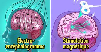 Un groupe de neuroscientifiques a créé la première interface qui transmet des pensées d'un cerveau à un autre