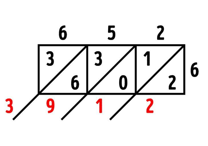 7 Astuces de calcul rapide qui peuvent transformer ton enfant en un véritable génie des maths