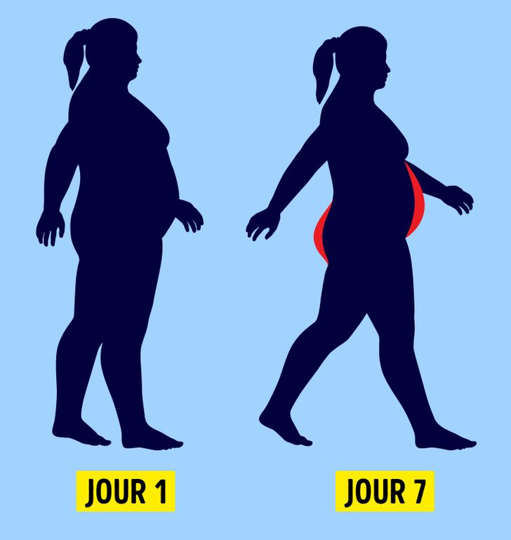 Un programme de marche de 21 jours qui peut t'aider à éliminer les kilos en trop
