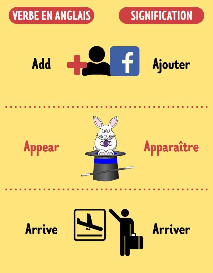 Guide Pour Memoriser 102 Verbes De Mouvement Et D Action En Anglais