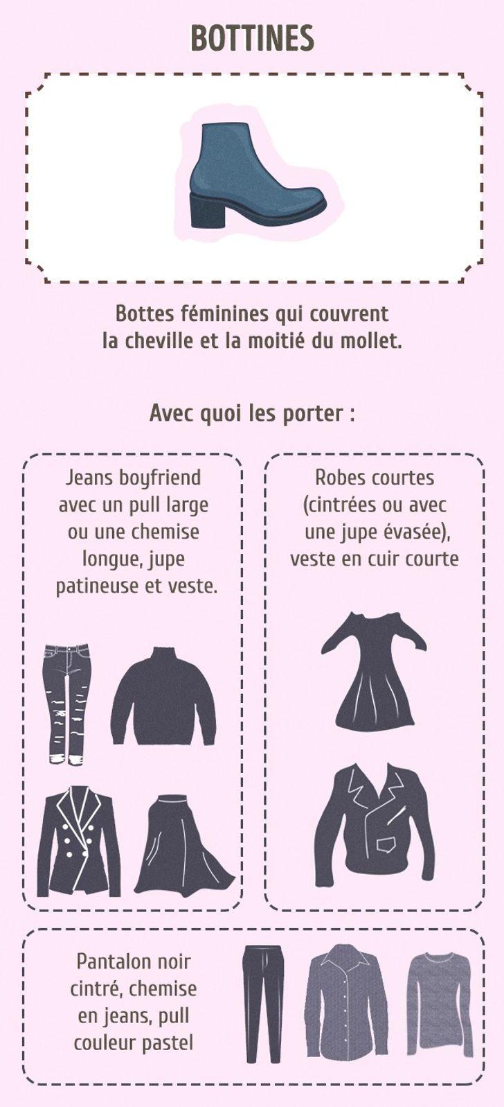 Guide dechaussures pour femmes